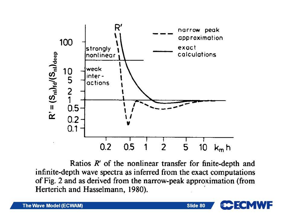 Slide 80The Wave Model (ECWAM) R = (S nl ) fd /(S nl ) deep