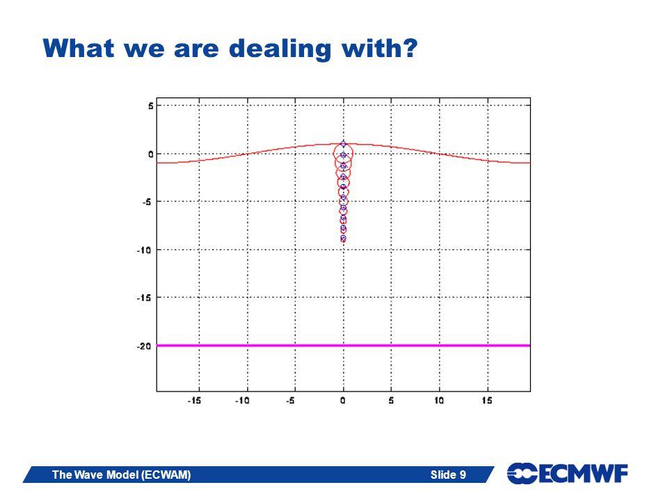 Slide 60The Wave Model (ECWAM) Result: With v g the group speed, we have