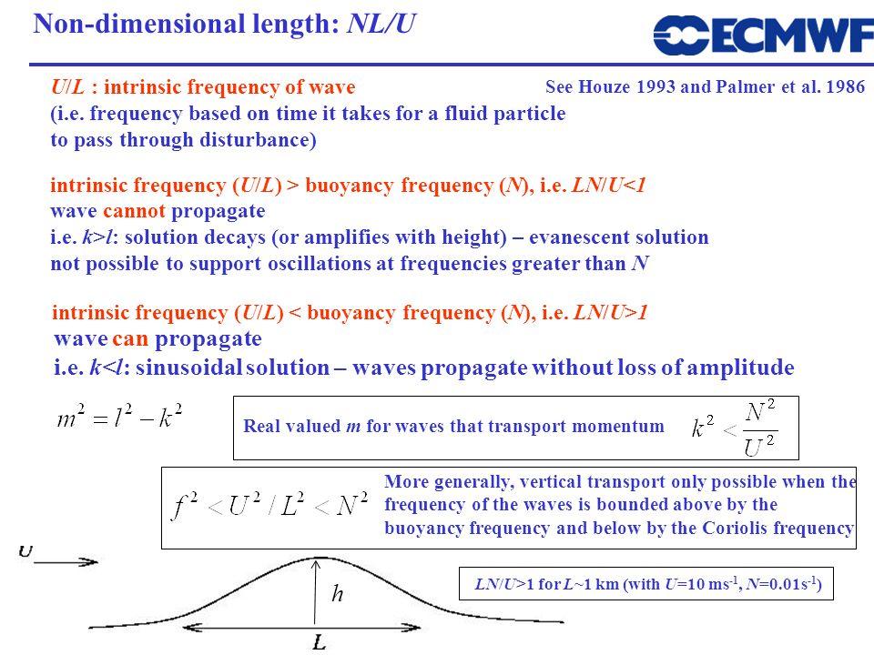 intrinsic frequency (U/L) > buoyancy frequency (N), i.e. LN/U<1 intrinsic frequency (U/L) 1 See Houze 1993 and Palmer et al. 1986 U/L : intrinsic freq