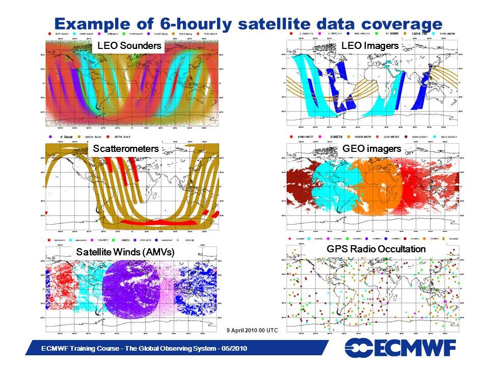 Slide 10 ECMWF Training Course - The Global Observing System - 05/2010 LEO SoundersLEO Imagers ScatterometersGEO imagers Satellite Winds (AMVs) GPS Ra