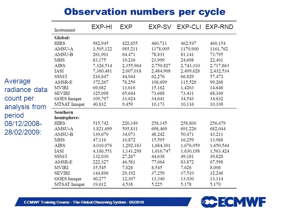 Slide 12 ECMWF Training Course - The Global Observing System - 05/2010 Observation numbers per cycle Average radiance data count per analysis from per