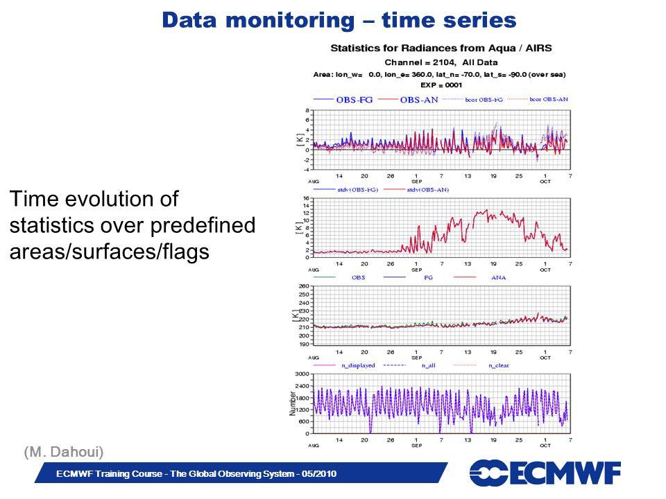 Slide 25 ECMWF Training Course - The Global Observing System - 05/2010 Time evolution of statistics over predefined areas/surfaces/flags Data monitori
