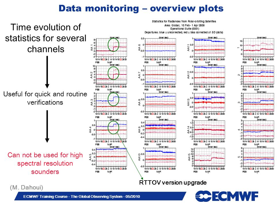 Slide 26 ECMWF Training Course - The Global Observing System - 05/2010 Time evolution of statistics for several channels Useful for quick and routine