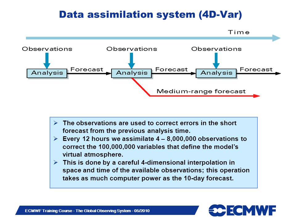 Slide 36 ECMWF Training Course - The Global Observing System - 05/2010 NWP, conventional and satellite observations General impact assessment of current observing system Data monitoring Future observations and observation usage Special Applications: Climate & Chemistry Concluding remarks