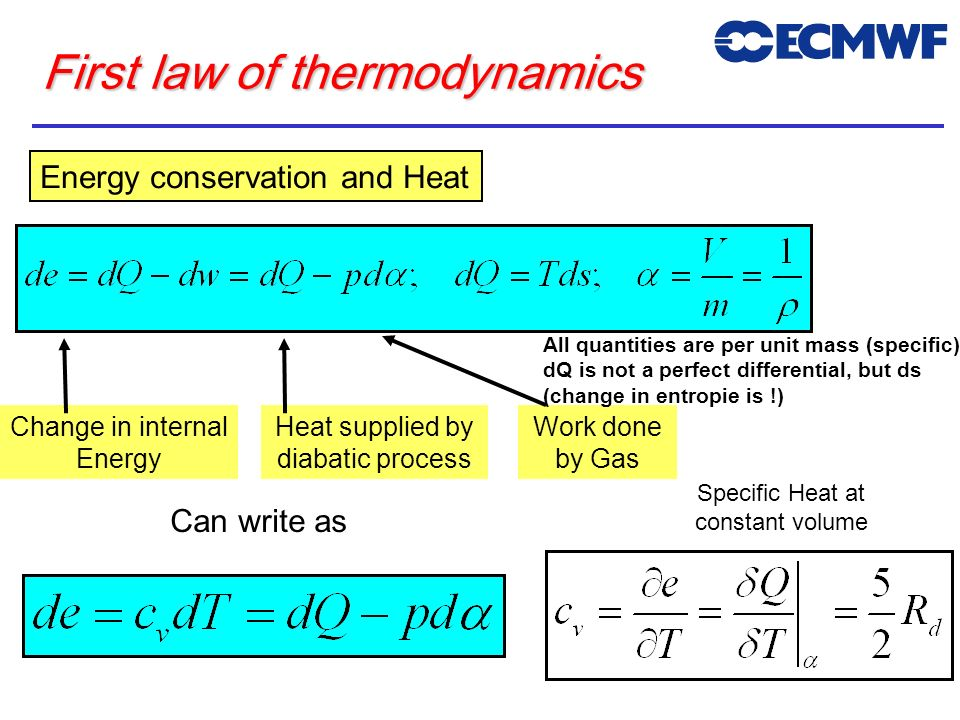 First law of thermodynamics Heat supplied by diabatic process Change in internal Energy Work done by Gas Energy conservation and Heat All quantities a