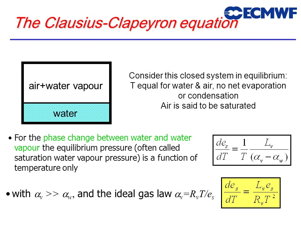 The Clausius-Clapeyron equation For the phase change between water and water vapour the equilibrium pressure (often called saturation water vapour pre