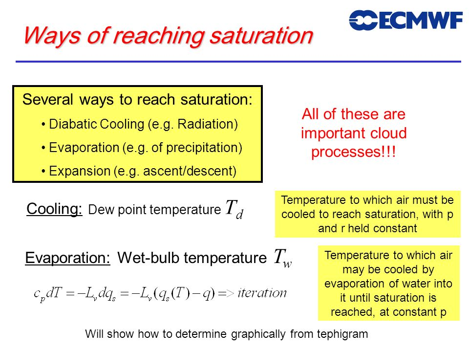 Ways of reaching saturation Several ways to reach saturation: Diabatic Cooling (e.g. Radiation) Evaporation (e.g. of precipitation) Expansion (e.g. as