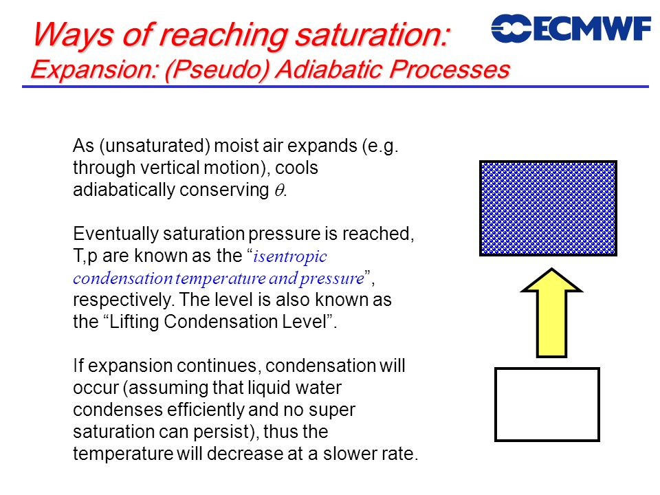 Ways of reaching saturation: Expansion: (Pseudo) Adiabatic Processes As (unsaturated) moist air expands (e.g. through vertical motion), cools adiabati