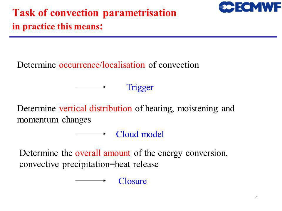 4 Task of convection parametrisation in practice this means : Determine vertical distribution of heating, moistening and momentum changes Cloud model Determine the overall amount of the energy conversion, convective precipitation=heat release Closure Determine occurrence/localisation of convection Trigger