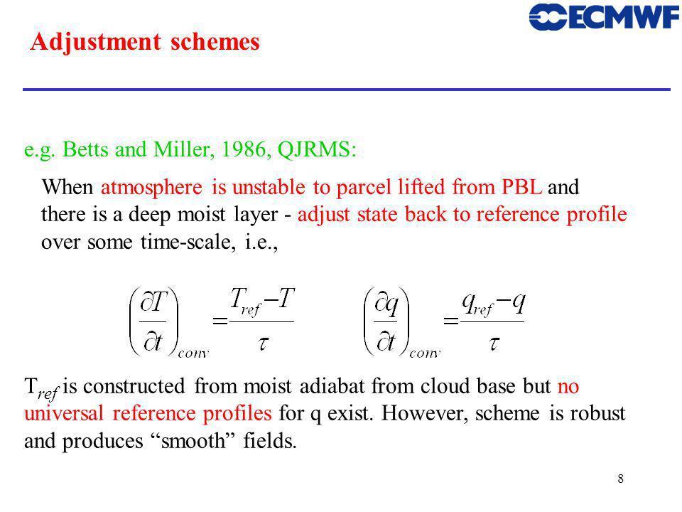 8 Adjustment schemes e.g.