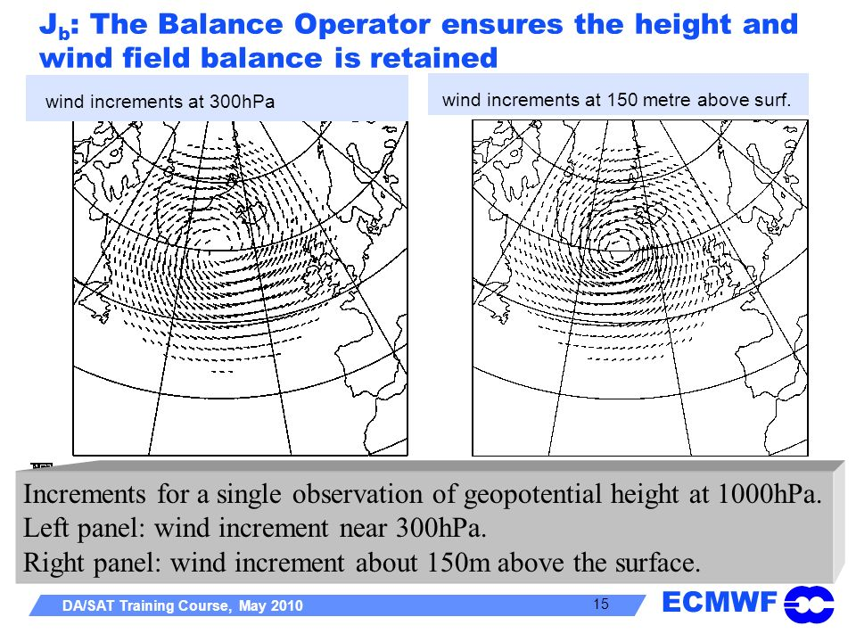 ECMWF DA/SAT Training Course, May 2010 15 J b : The Balance Operator ensures the height and wind field balance is retained Increments for a single obs