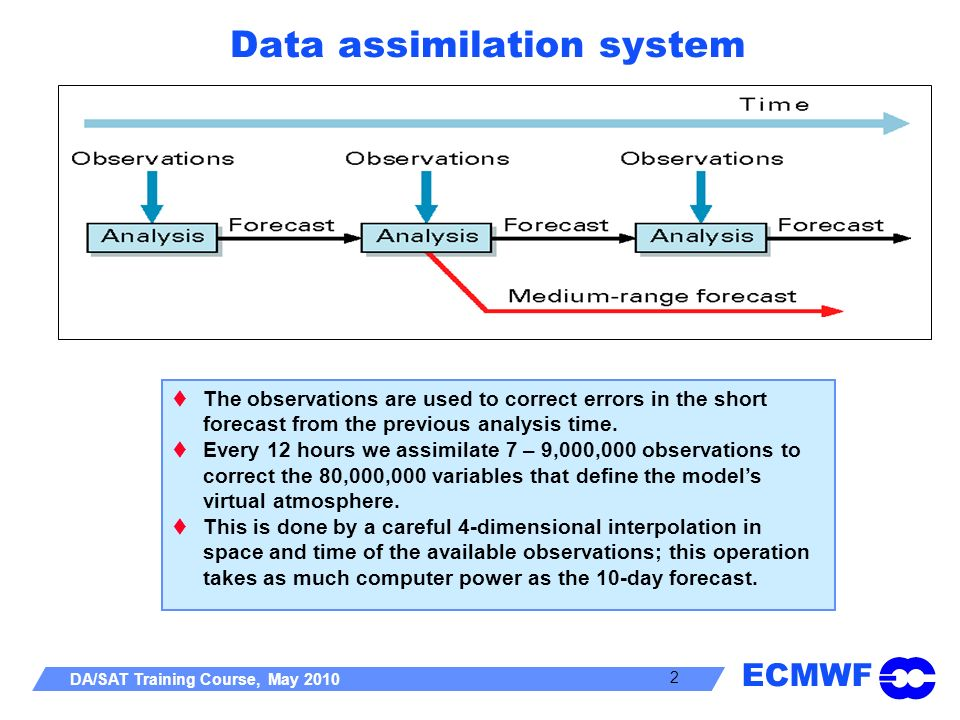 ECMWF DA/SAT Training Course, May 2010 2 Data assimilation system The observations are used to correct errors in the short forecast from the previous