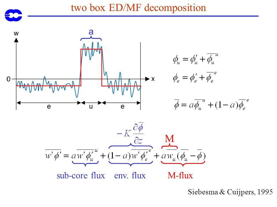 two box ED/MF decomposition a M M-fluxenv. fluxsub-core flux Siebesma & Cuijpers, 1995