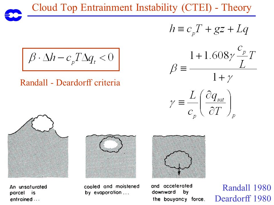 Cloud Top Entrainment Instability (CTEI) - Theory Randall 1980 Deardorff 1980 Randall - Deardorff criteria