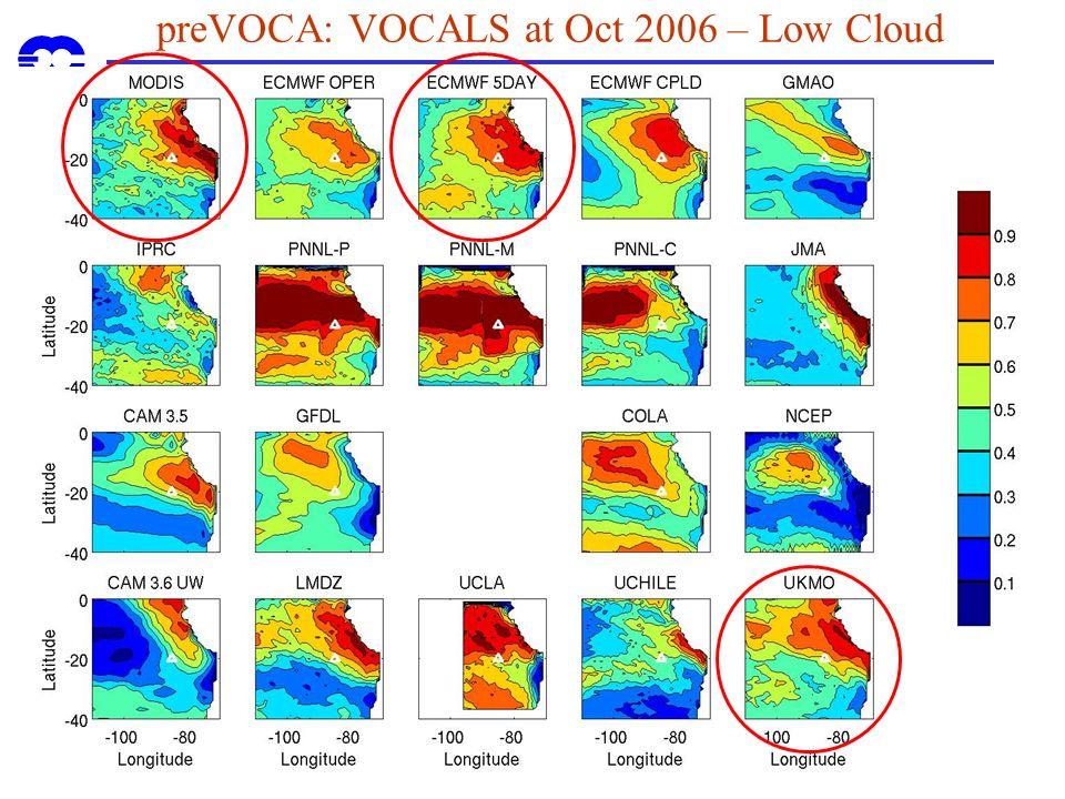 preVOCA: VOCALS at Oct 2006 – Low Cloud