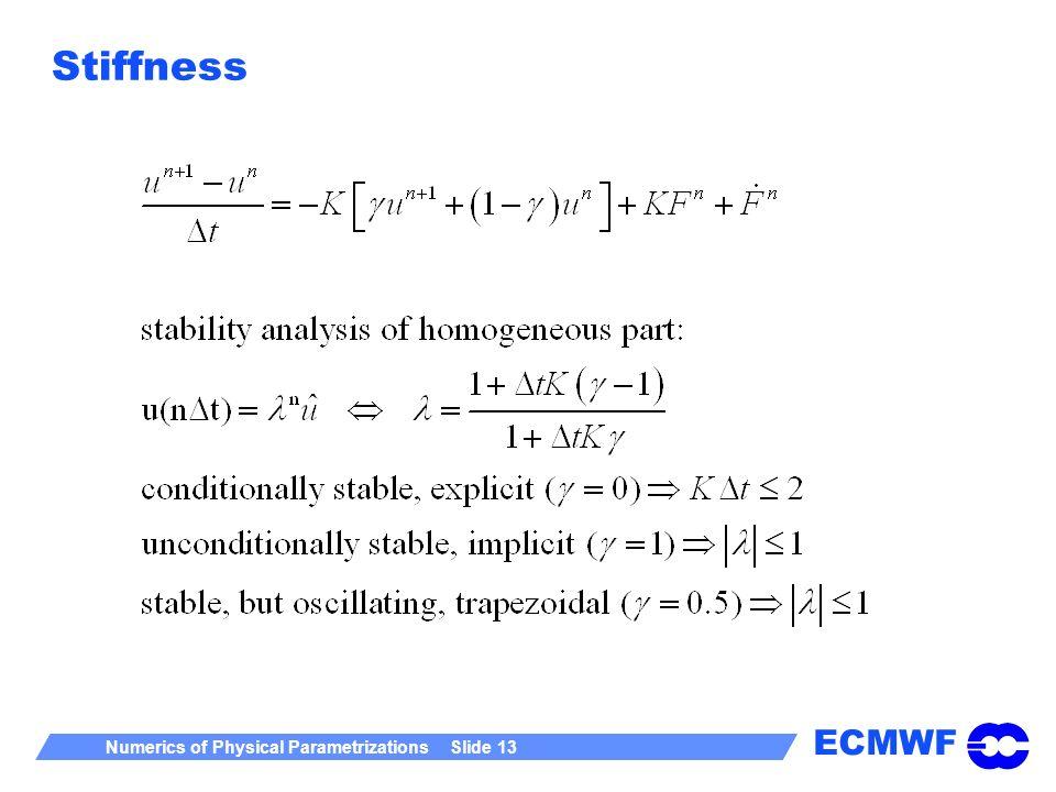 ECMWF Numerics of Physical Parametrizations Slide 13 Stiffness