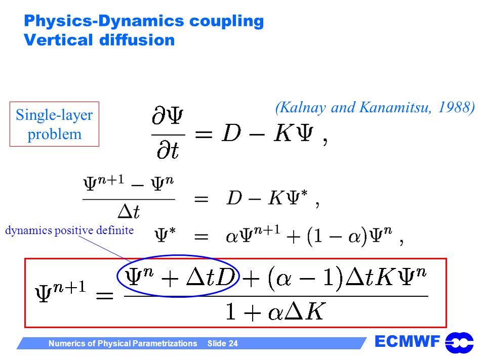 ECMWF Numerics of Physical Parametrizations Slide 24 Physics-Dynamics coupling Vertical diffusion Single-layer problem (Kalnay and Kanamitsu, 1988) dy