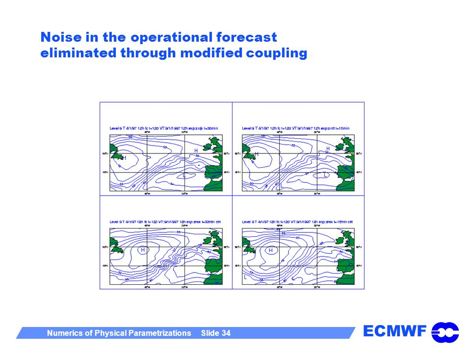 ECMWF Numerics of Physical Parametrizations Slide 34 Noise in the operational forecast eliminated through modified coupling