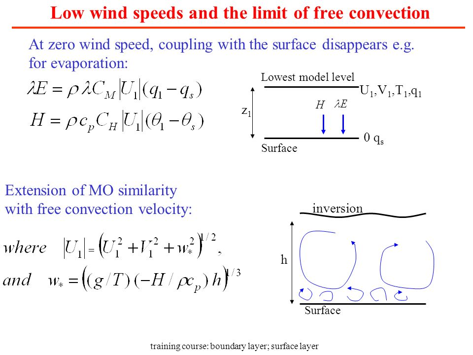 training course: boundary layer; surface layer Low wind speeds and the limit of free convection At zero wind speed, coupling with the surface disappea