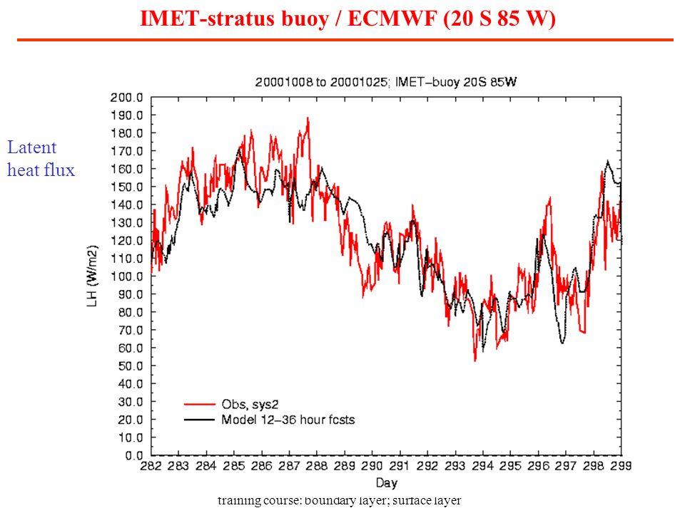 training course: boundary layer; surface layer IMET-stratus buoy / ECMWF (20 S 85 W) Latent heat flux