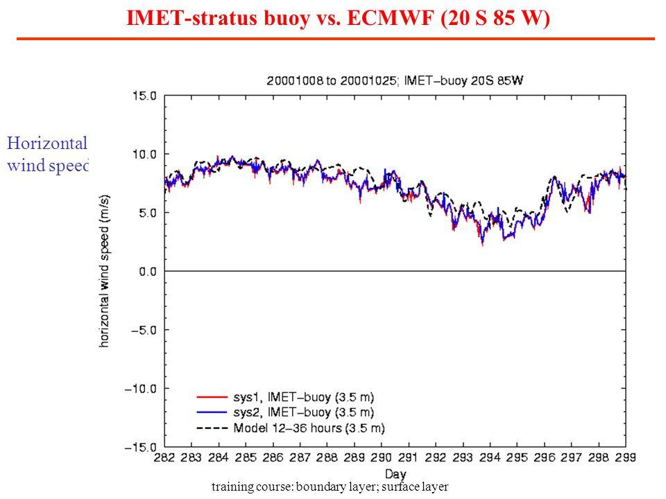 training course: boundary layer; surface layer IMET-stratus buoy vs. ECMWF (20 S 85 W) Horizontal wind speed