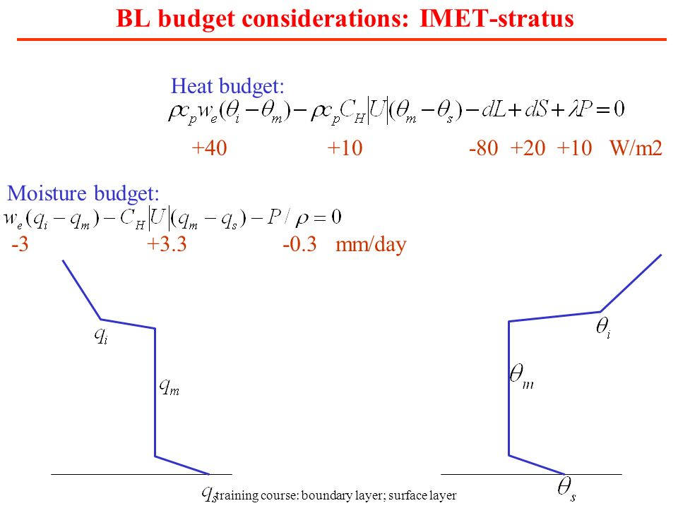 training course: boundary layer; surface layer BL budget considerations: IMET-stratus -3+3.3-0.3 mm/day +40+10 -80 +20 +10 W/m2 Moisture budget: Heat
