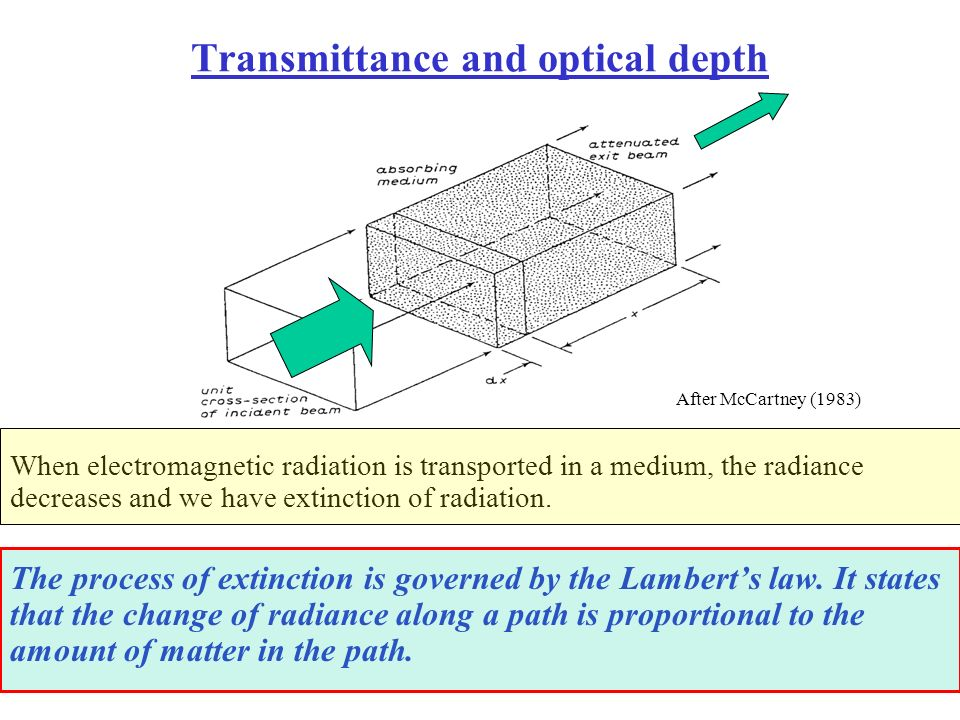 Transmittance and optical depth When electromagnetic radiation is transported in a medium, the radiance decreases and we have extinction of radiation.