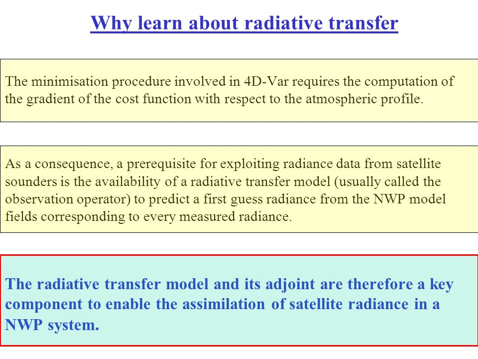 After Liou (2002) Solar radiation Radiance increase due to atmospheric emission Incoming pencil of radiation Radiance decrease due to atmospheric absorption and scattering Radiance increase due to multiple scattering of diffuse radiance | Radiance increase due to the scattering of solar radiation