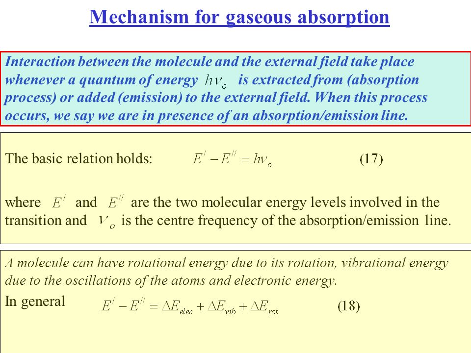 Mechanism for gaseous absorption Interaction between the molecule and the external field take place whenever a quantum of energy is extracted from (ab