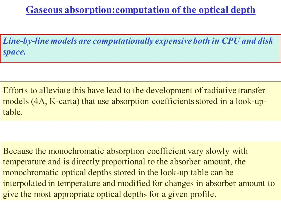 Gaseous absorption:computation of the optical depth Line-by-line models are computationally expensive both in CPU and disk space. Efforts to alleviate
