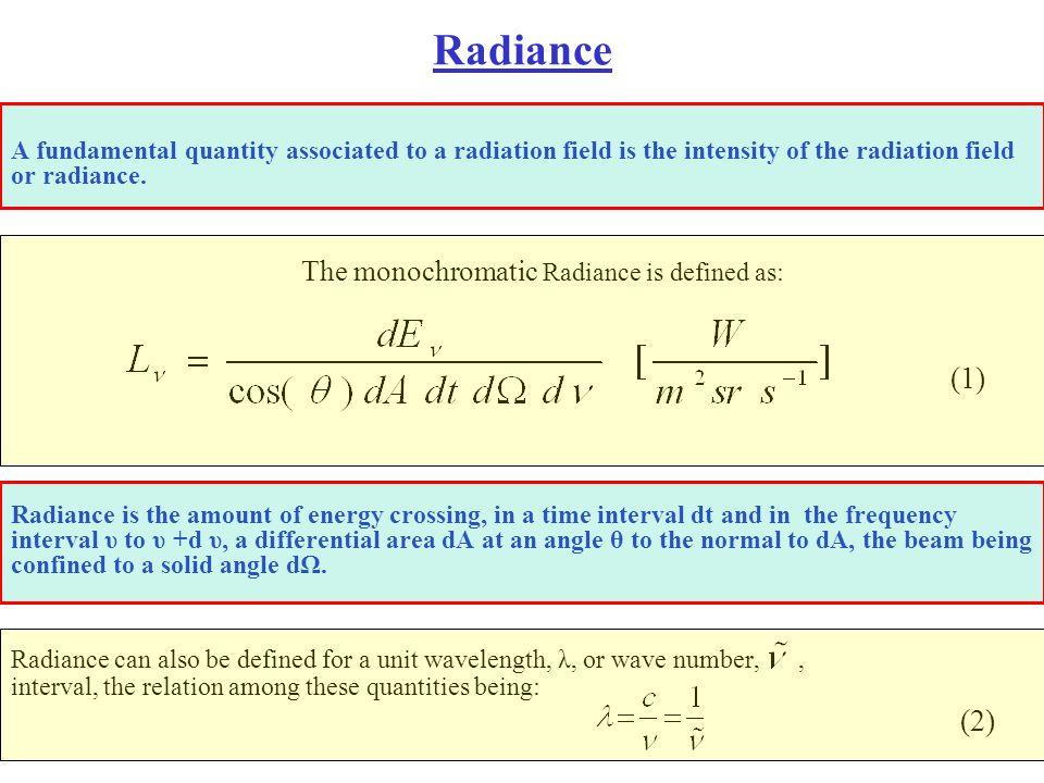 After Liou (2002) Pencil of radiation Differential area, dA Normal to dA