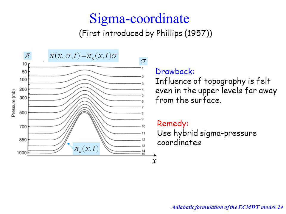 Adiabatic formulation of the ECMWF model24 Sigma-coordinate (First introduced by Phillips (1957)) Drawback: Influence of topography is felt even in th