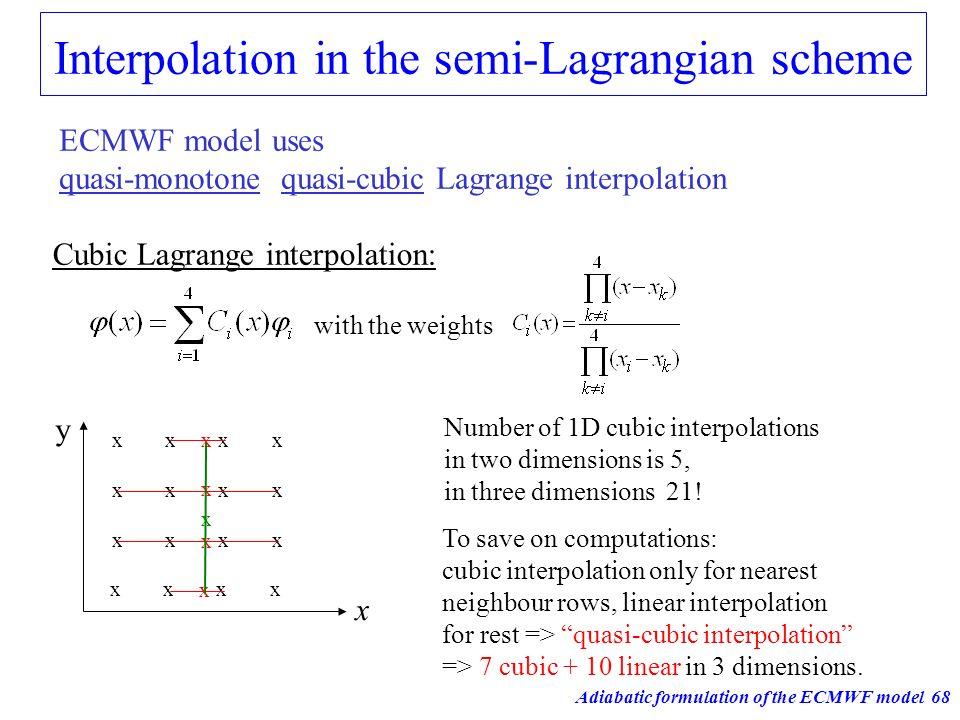 Adiabatic formulation of the ECMWF model68 Interpolation in the semi-Lagrangian scheme with the weights ECMWF model uses quasi-monotone quasi-cubic La