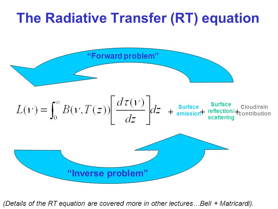 + Surface emission + Surface reflection/ scattering + Cloud/rain contribution Inverse problem Forward problem (Details of the RT equation are covered