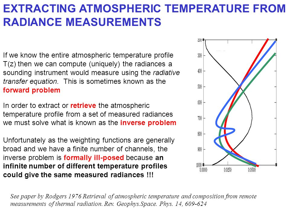 If we know the entire atmospheric temperature profile T(z) then we can compute (uniquely) the radiances a sounding instrument would measure using the
