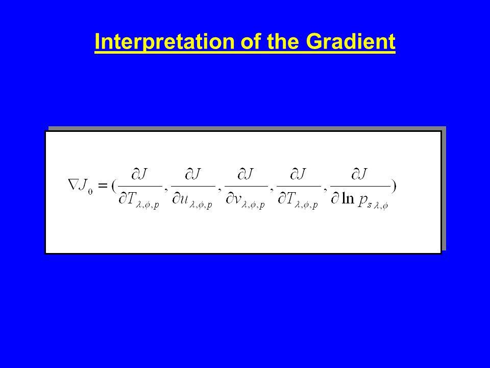 Interpretation of the Gradient