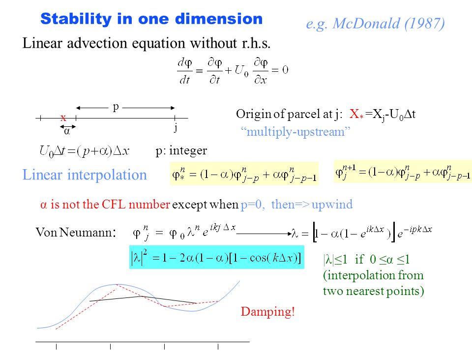 ECMWF Numerical methods 3 Slide 14 the r.h.s.