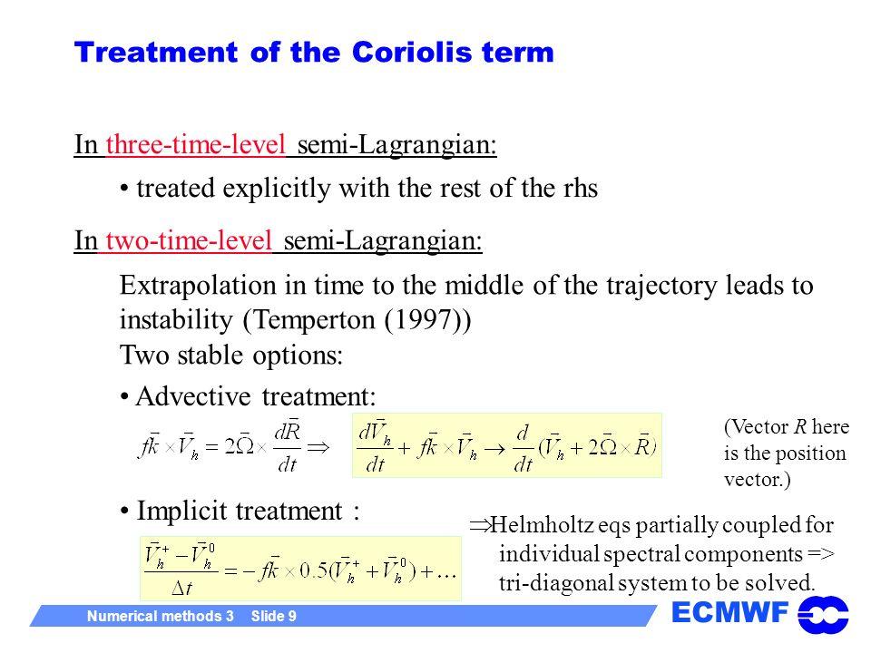 ECMWF Numerical methods 3 Slide 10 Trajectory calculation M i j A i j D i j Tangent plane projection Semi-Lagrangian advection on the sphere X Y Z A V x D Momentum eq.