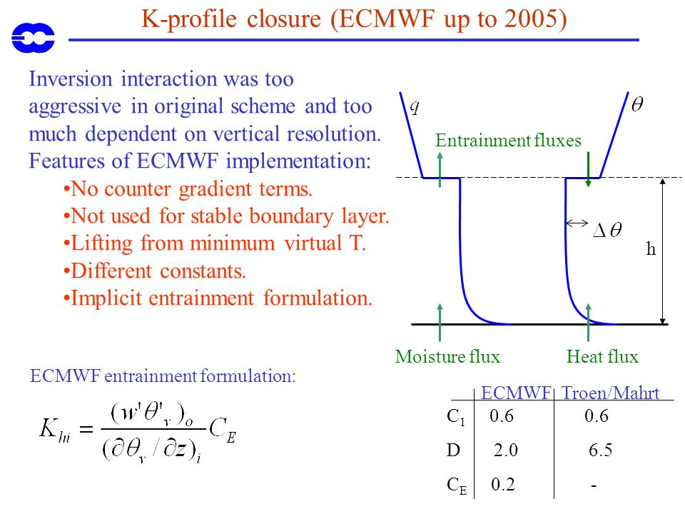 K-profile closure (ECMWF up to 2005) Moisture flux Entrainment fluxes Heat flux h ECMWF entrainment formulation: ECMWFTroen/Mahrt C 1 0.6 0.6 D 2.0 6.5 C E 0.2 - Inversion interaction was too aggressive in original scheme and too much dependent on vertical resolution.