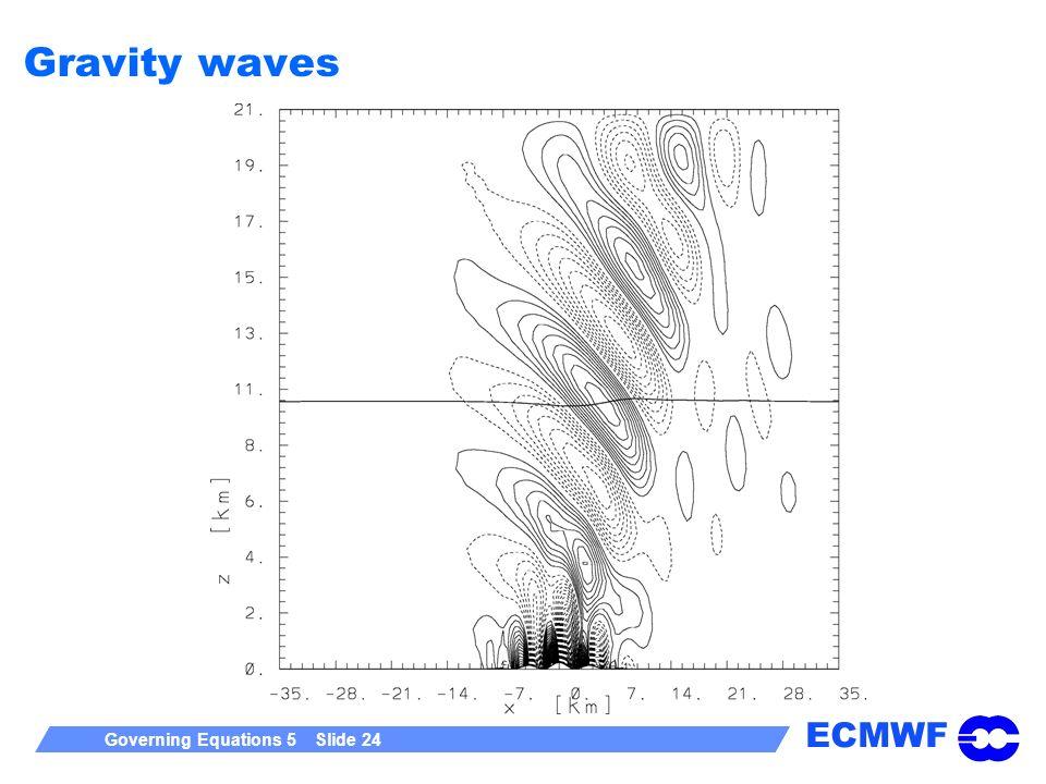 ECMWF Governing Equations 5 Slide 24 Gravity waves