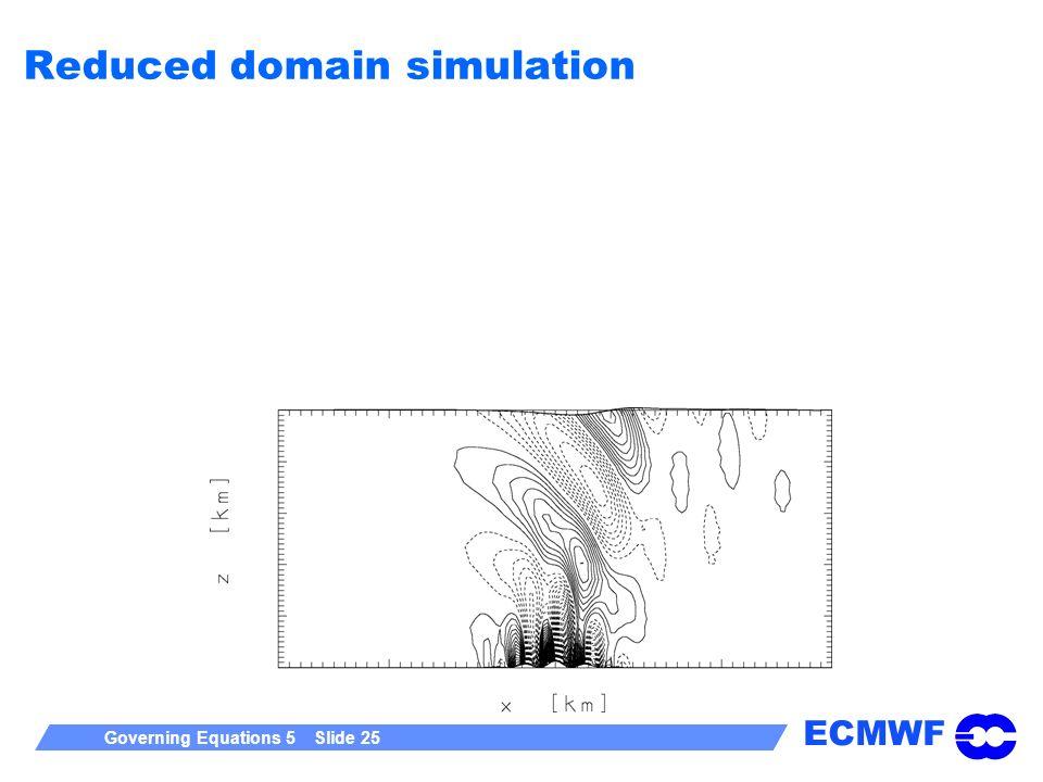 ECMWF Governing Equations 5 Slide 25 Reduced domain simulation