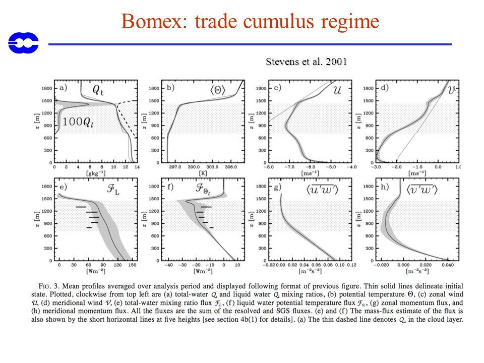 Bomex: trade cumulus regime Stevens et al. 2001