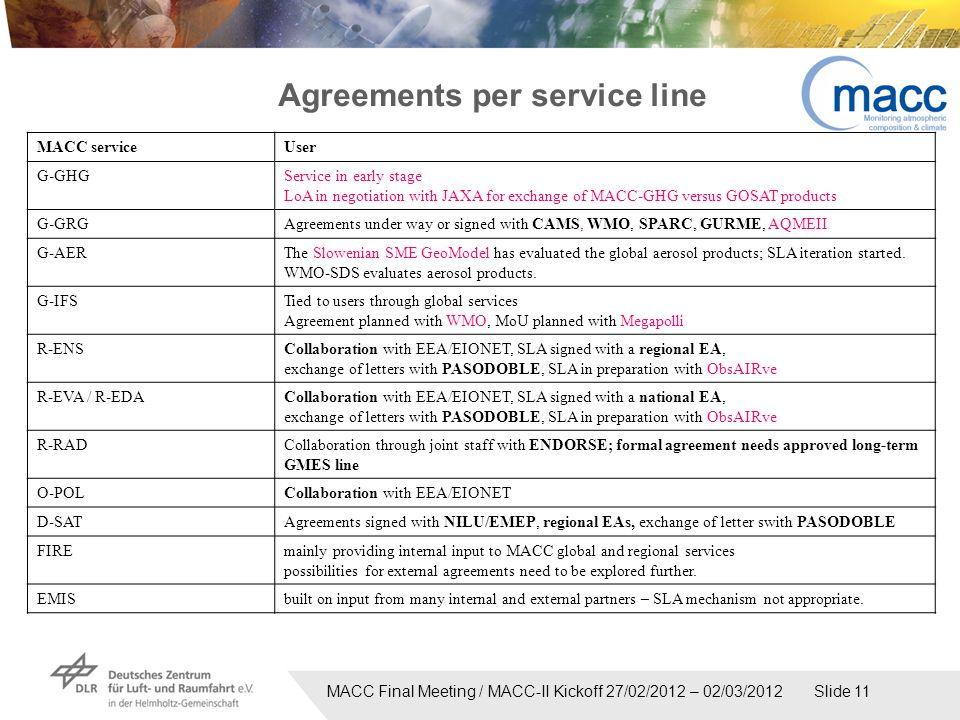 MACC Final Meeting / MACC-II Kickoff 27/02/2012 – 02/03/2012 Slide 11 Agreements per service line MACC serviceUser G-GHGService in early stage LoA in
