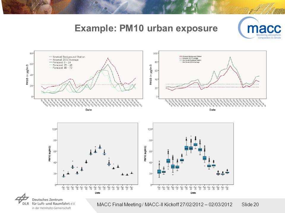 MACC Final Meeting / MACC-II Kickoff 27/02/2012 – 02/03/2012 Slide 20 Example: PM10 urban exposure