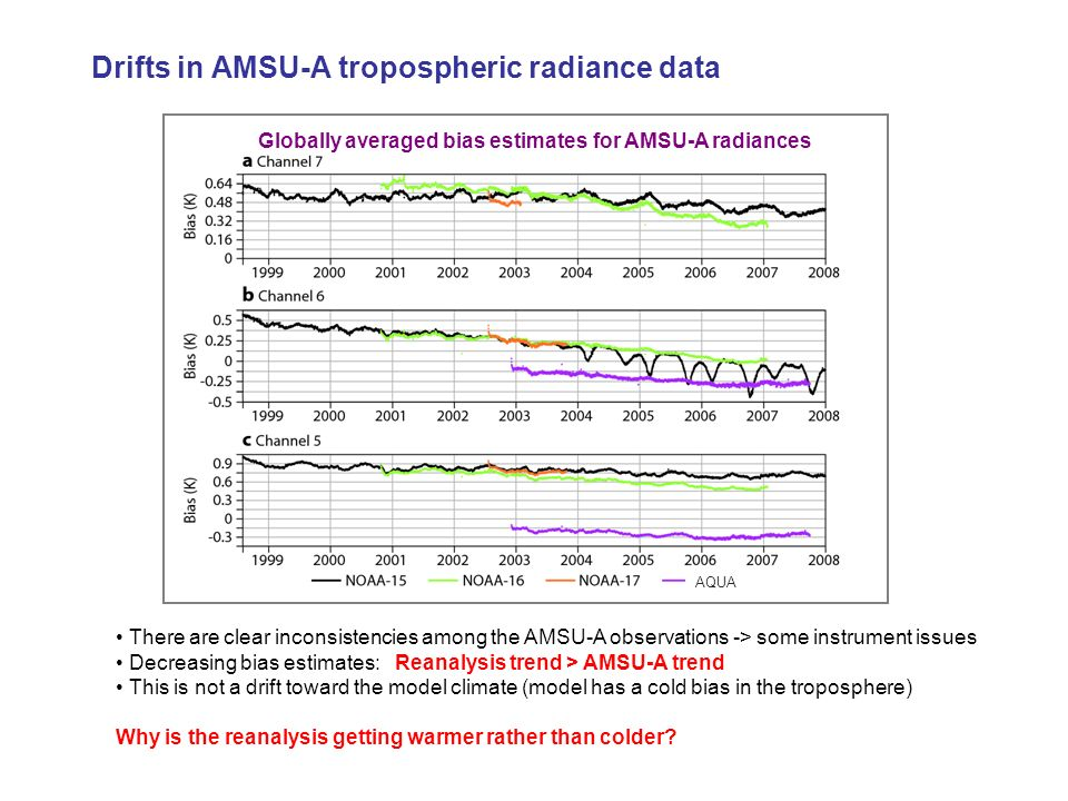 Drifts in AMSU-A tropospheric radiance data There are clear inconsistencies among the AMSU-A observations -> some instrument issues Decreasing bias es