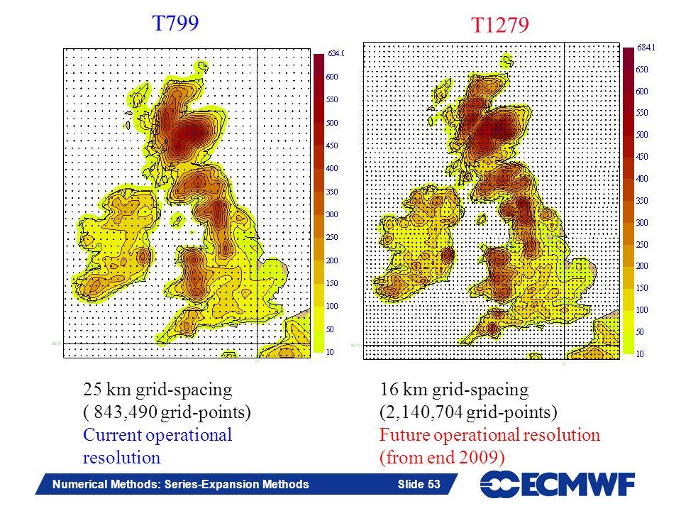 Slide 53 Numerical Methods: Series-Expansion Methods Slide 53 25 km grid-spacing ( 843,490 grid-points) Current operational resolution 16 km grid-spac