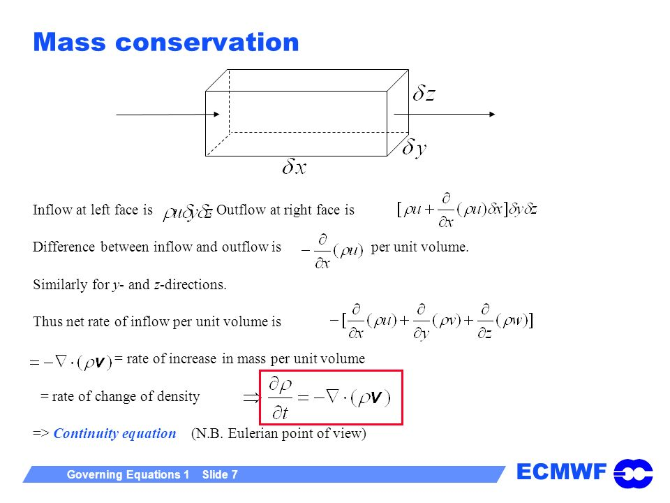 ECMWF Governing Equations 1 Slide 7 Mass conservation Inflow at left face is. Outflow at right face is Difference between inflow and outflow is per un