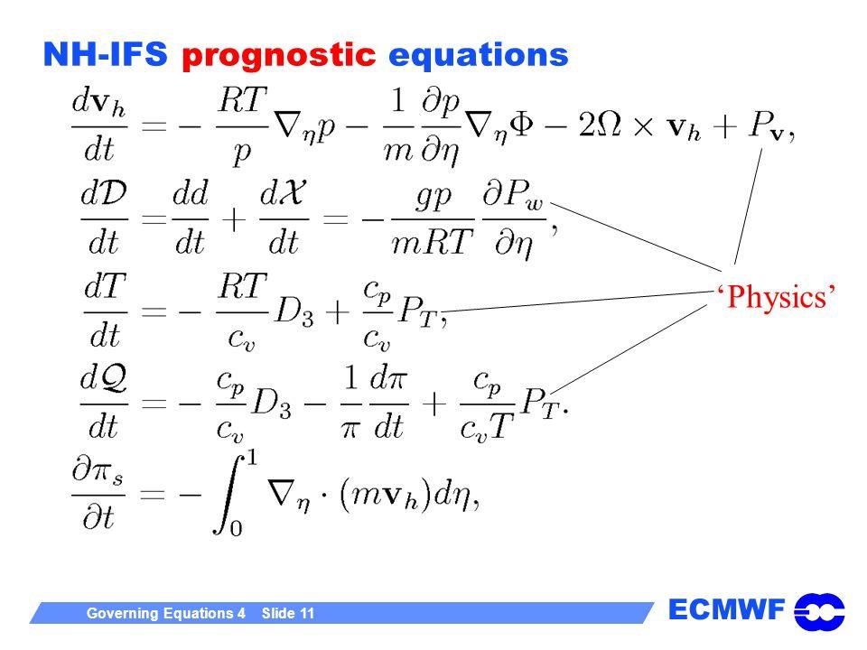 ECMWF Governing Equations 4 Slide 11 NH-IFS prognostic equations Physics
