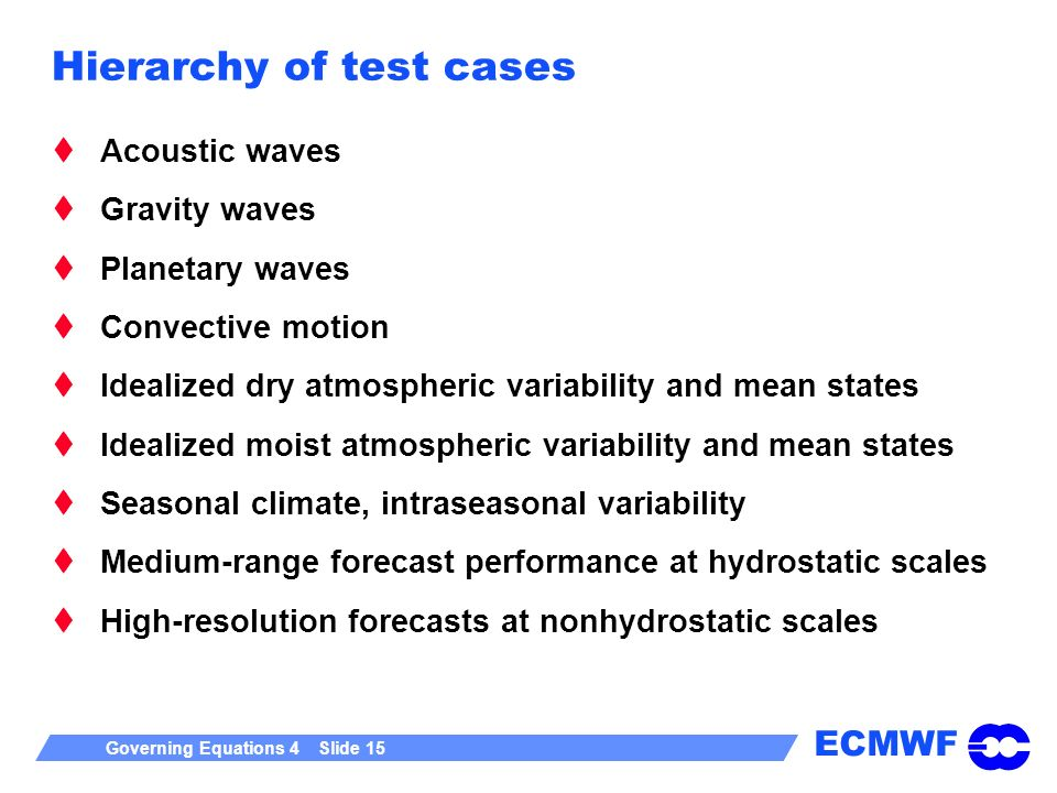 ECMWF Governing Equations 4 Slide 15 Hierarchy of test cases Acoustic waves Gravity waves Planetary waves Convective motion Idealized dry atmospheric