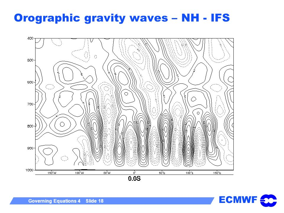 ECMWF Governing Equations 4 Slide 18 Orographic gravity waves – NH - IFS